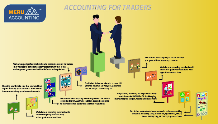 Accounting for traders