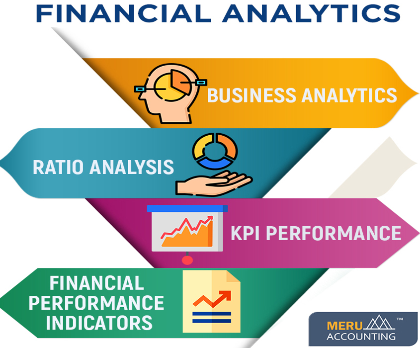 Financial Analytics