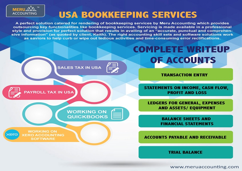 USA Bookkeeping Services
